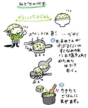 Saijiki090411066
